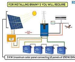 solar panel wiring diagram simple wiring diagram home solar system solar panel wiring diagram creative solar wiring diagrams wiring diagrams rh sbrowne me solar panel wiring
