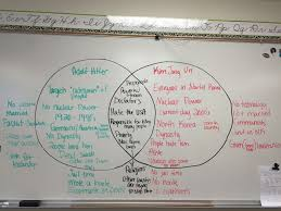 Venn Diagram American Revolution Similarities And Differences Between Ww1 And Ww2 Venn Diagram Kleo
