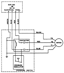 figure 7 air compressor wiring diagram tm 10 3510 220 24 e 1 cable diagrams wire run list and control circuits cont figure 7 air compressor wiring diagram e 9 e 10 blank