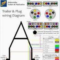 towbar wiring diagram 12s wiring diagram and schematics towbar wiring diagram 12s at Towbar Wiring Diagram 12s