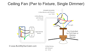 basic switch wiring potentiometer wiring basics \u2022 wiring diagrams how to wire a light switch and outlet at Basic Light Switch Wiring Diagram