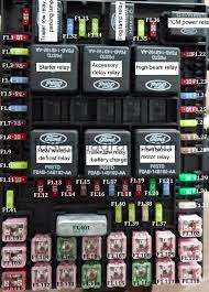 fuses and relays box diagram ford expedition 2 2003 ford expedition fuse box recall at 03 Ford Expedition Fuse Box Location
