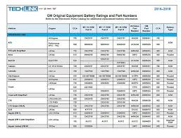 Battery Cranking Amps Chart Updated Battery Part Numbers And Cca Chart Techlink