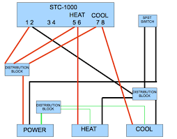 stc temperature controller wiring diagram wiring diagram digital all purpose stc 1000 temperature controller thermostat