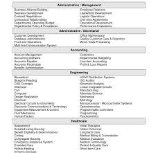 Pleasurable Resume Keyword Generator Homely Ideas Keywords For