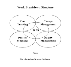 9+ Work Breakdown Structure Template | Free & Premium Templates