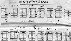 A Guitar Lesson With Bruce Forman