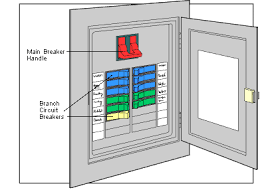 typical house wiring diagram breaker box wiring diagram features how to map house electrical circuits typical house wiring diagram breaker box