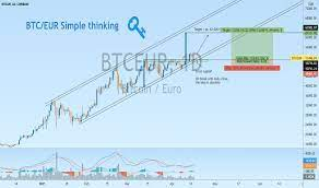 Euro is, and also you can look at the charts of btc. Btc Eur Bitcoin Euro Price Chart Tradingview