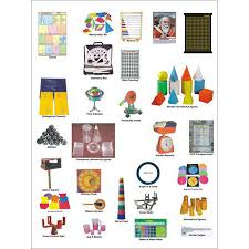 Educational Charts Manufacturers In India Math Educational Charts And Models Math Educational Charts