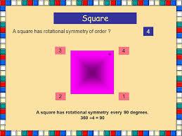 A square has rotational symmetry every 90 degrees