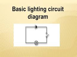 simple electrical wiring diagrams ewiring basic circuit diagram symbols the wiring