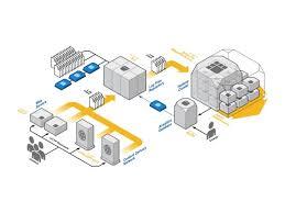 big data analytics on aws carlos conde aws summit paris innovate 36
