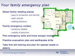Personal Family Preparedness