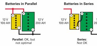 ask the experts batteries in series parallel home power magazine