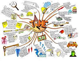 Дело года the Вышка mindmap