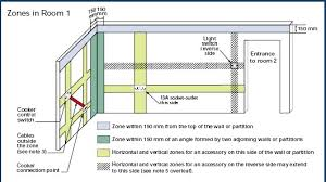 house wiring zones ireleast info kitchen wiring uk kitchen printable wiring diagram database wiring house