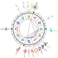 Leonardo Dicaprio Natal Chart 45 Right Jupiter In Scorpio Natal Chart
