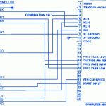 1987 bmw 325e fuse box diagram vehiclepad 1986 bmw 325e fuse E30 Fuse Box Layout bmw e30 1989 electrical circuit wiring diagram carfusebox pertaining to e30 fuse box diagram e30 fuse box diagram