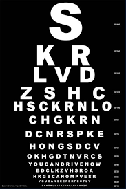 Tibetan Eye Chart Download Charts