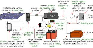 wiring diagram rv solar system page 3 pics about space rv wiring diagram rv solar system page 3 pics about space rv about space circuit diagram and solar system