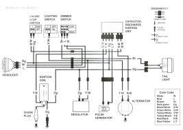 fa wiring diagram wiring diagrams best fa c70 wiring diagram wiring diagram library fa 50 wiring diagram fa wiring diagram