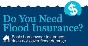 costco auto insurance quote stunning flood insurance coverage ameriprise auto home insurance
