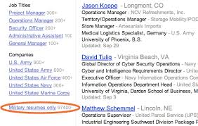 Indeed Com Resumes Impressive Indeed Military Resume Search Indeed Blog