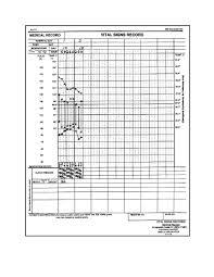 How To Record Vital Signs On A Chart Figure 6 2 Example Of A Sf 511 Vital Signs Record Showing