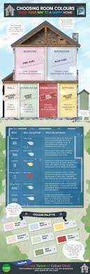 Homebase Bathroom Paint Colour Schemes Help Advice Infographic From Homebase