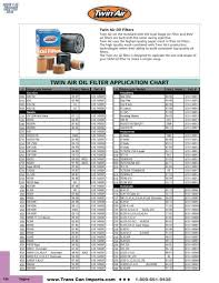 Twin Air Oil Filter Application Chart Trans Can Imports