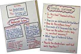 Historical Fiction Anchor Chart Reading 5h Sheridans Fifth Grade Classroom Website