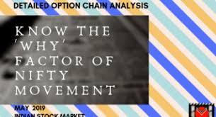 Historical Option Chain And News Archives Pastmarket