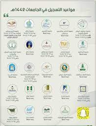 موعد التسجيل الجامعات السعودية 1443 - متى التسجيل في الجامعات السعودية 2021