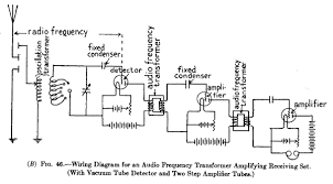 the radio amateur s hand book 46 wiring diagram for an audio frequency transformer amplifying