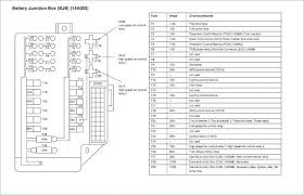 2005 jeep cherokee fuse diagram on wiring diagram 2006 PT Cruiser Fuse Box Diagram Horn Fuse at 2006 Pt Cruiser Interior Fuse Box Diagram
