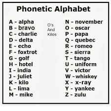 ⬤ listening test about english the phonetic alphabet is the list of symbols or codes that shows what a speech sound or letter sounds like in english. O S And Kilos By Litunechi Tha Joker Napoleon Distrokid