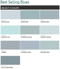 nifty benjamin moore paint colors sky blue f92x in amazing home design style with benjamin moore
