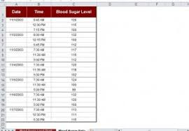 blood pressure and blood sugar log sheet blood chart template
