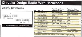 2002 dodge ram 2500 radio wiring diagram wiring diagram 2014 dodge ram speaker wire colors at 2012 Dodge Ram 2500 Radio Wiring Diagram