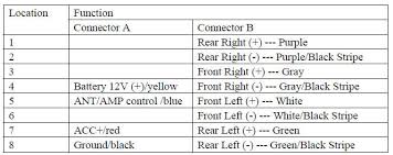 hyundai car radio stereo audio wiring diagram autoradio connector cut the connector connect the colored leads of the power cord to the car battery as shown in the color code table below for speaker and power cable