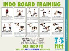 Indo Board Exercise Chart Fitness Indo Board