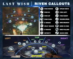 Riven Eyes Related Keywords Suggestions Riven Eyes Long