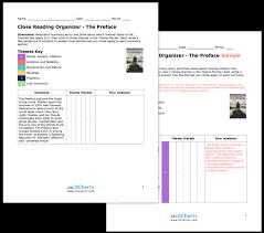frankenstein theme essay okl mindsprout co frankenstein theme essay