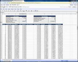 Loan Amortization Template Excel Car Loan Excel Template Unique Car