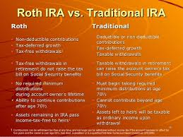 Traditional Versus Roth Ira Comparison Chart Iras Roth Iras And 401 K Plans 10 29 12