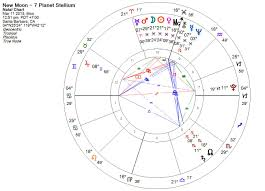Magical Pisces Stellium With Mercury Rx New Moon