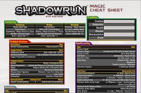 sr5 character sheet shadowrun matrix rigging cheat sheet by adragon202 on deviantart