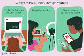 How To Macke How To Make Money And Get Paid By Youtube