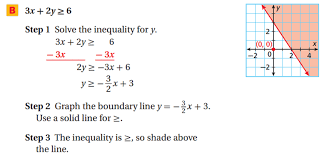 here for the notes here for the assignment here for the extra credit here for a game on solving linear inequalities